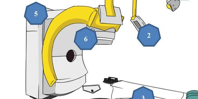 Preparativos finais do nosso aplicativo de Radioterapia!